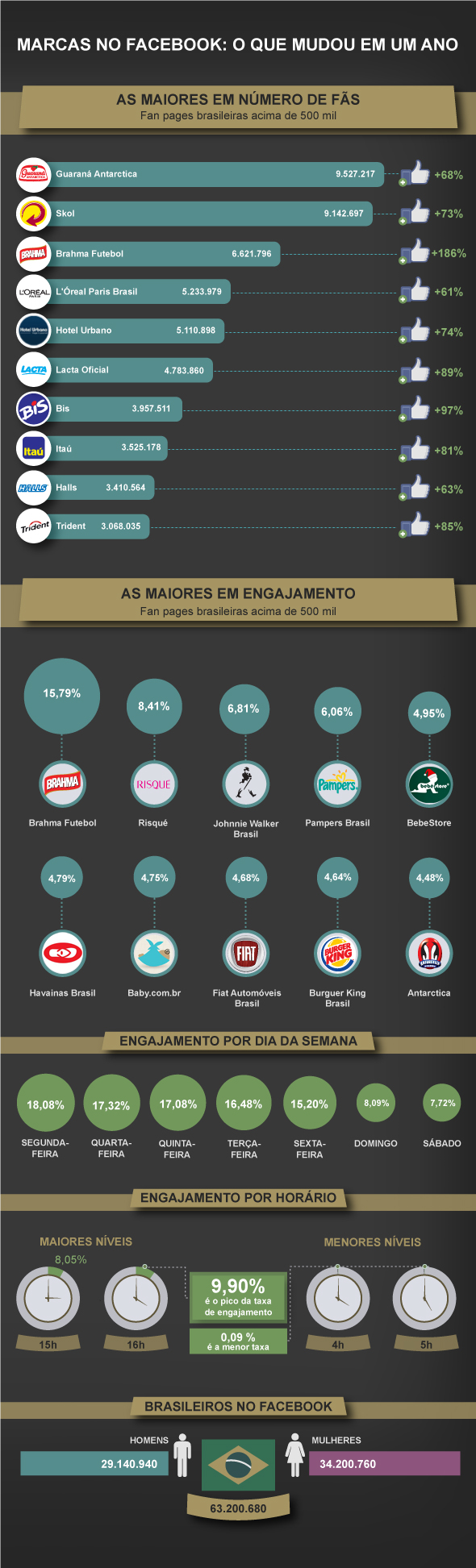 marcas-facebook2